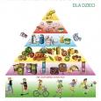 piramida_zdrowego_zywienia-dzieci