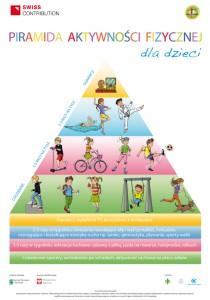 Piramida_Aktywnosci_Fizycznej-Dzieci
